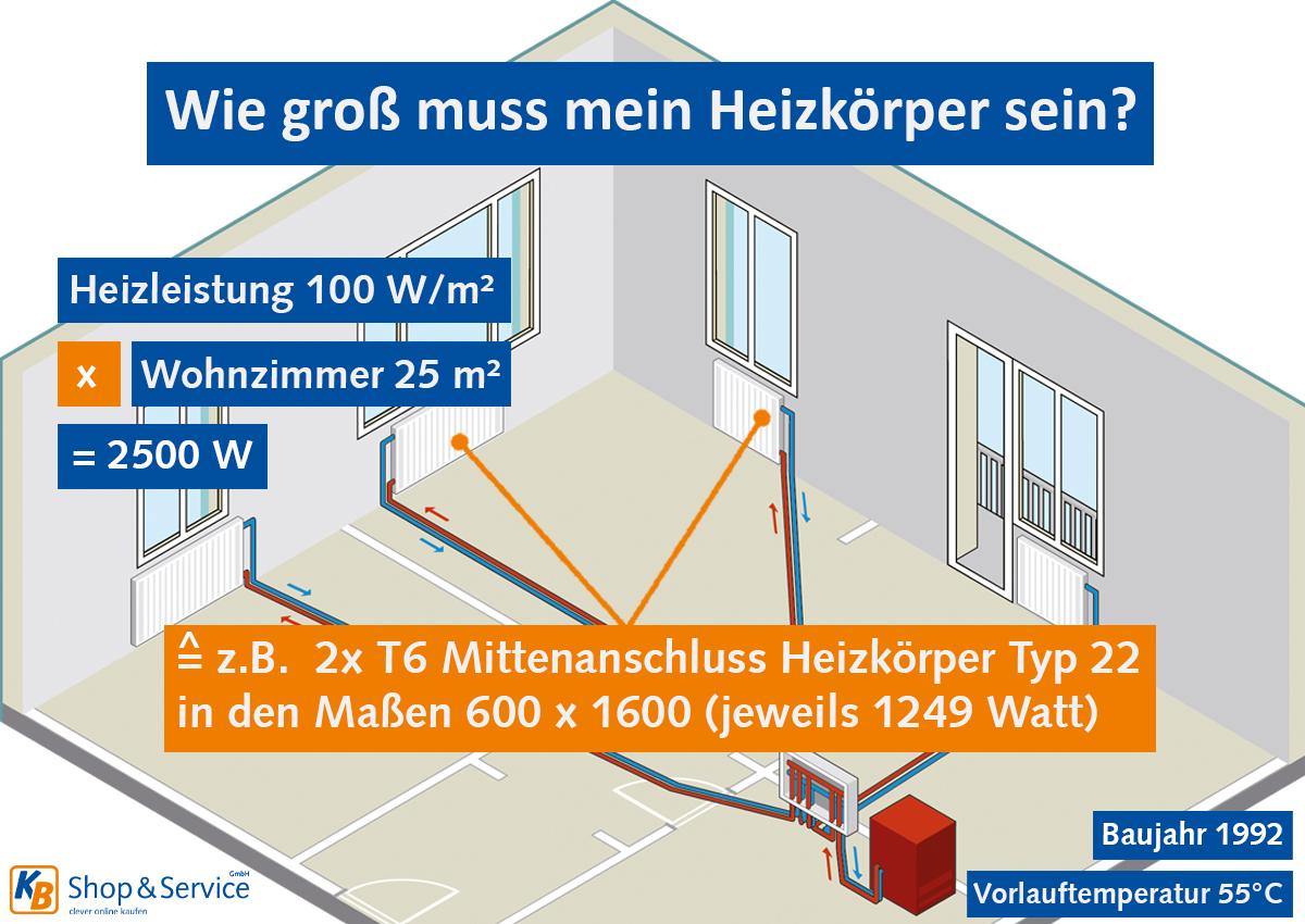Bsp-Heizkorper-homepagev4