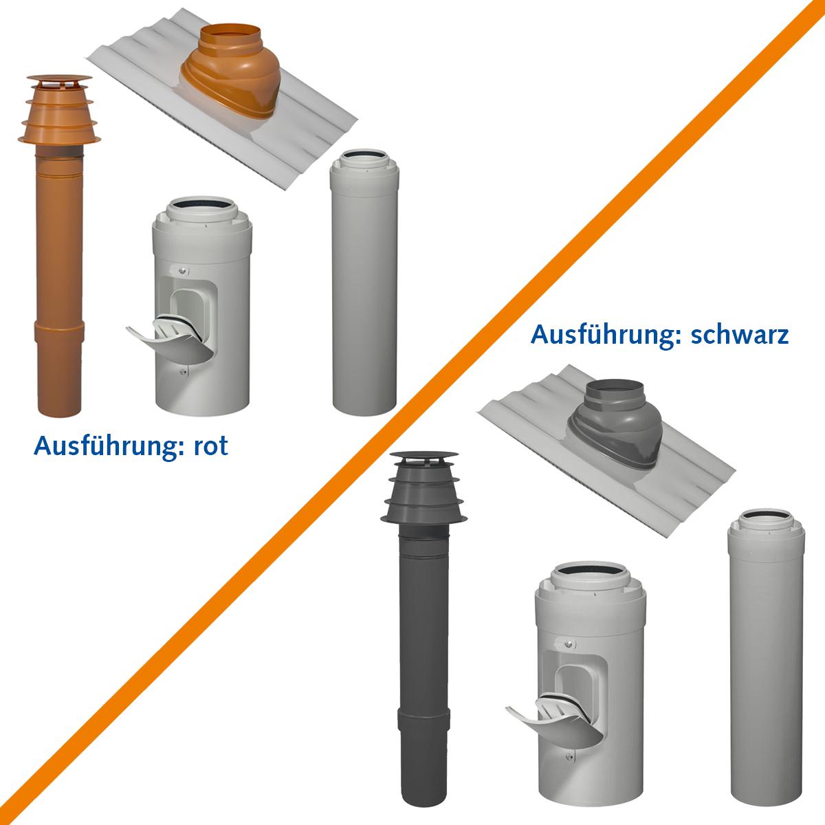 Abgassystem Viessmann